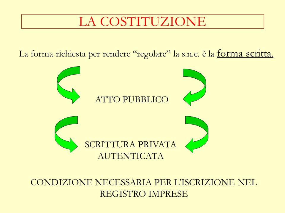 LA COSTITUZIONE La forma richiesta per rendere regolare la s.n.c. è la forma scritta. ATTO PUBBLICO.