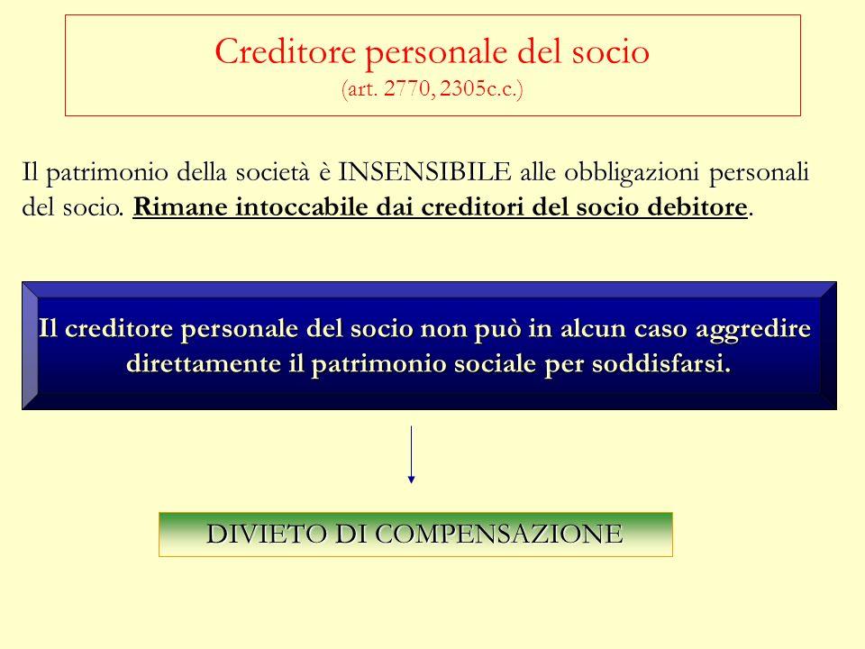 Creditore personale del socio (art. 2770, 2305c.c.)