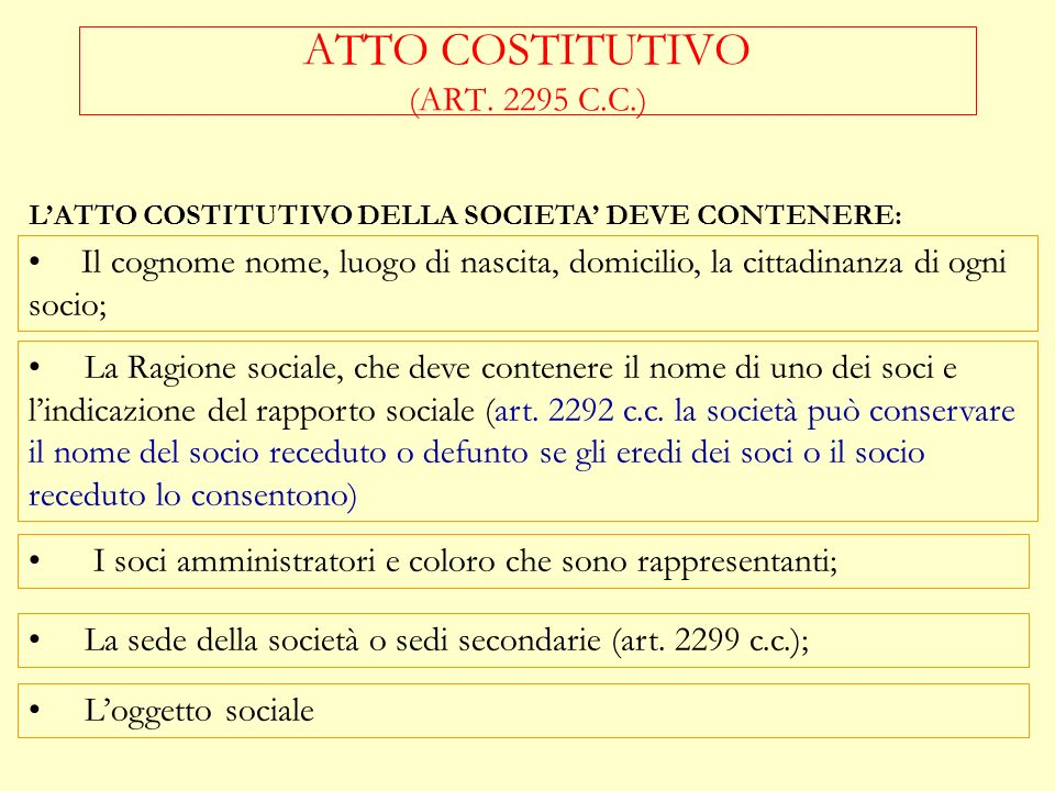 ATTO COSTITUTIVO (ART. 2295 C.C.)