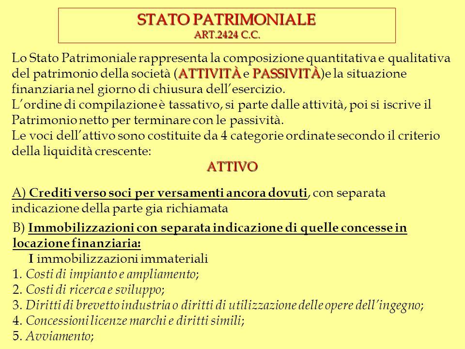 STATO PATRIMONIALE ART.2424 C.C.