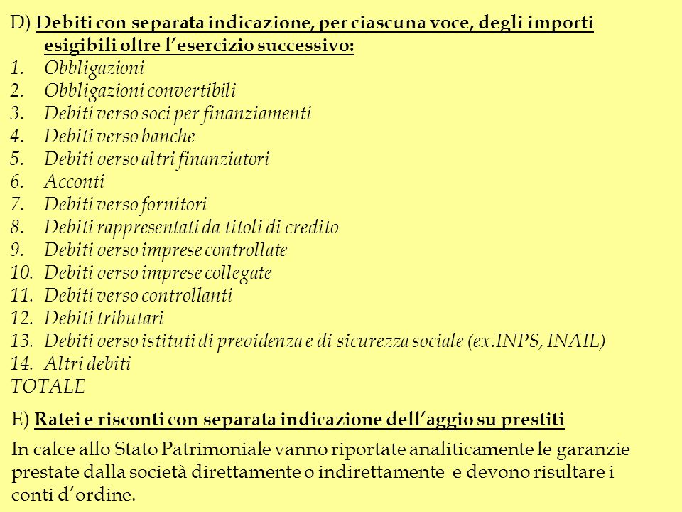 D) Debiti con separata indicazione, per ciascuna voce, degli importi esigibili oltre l'esercizio successivo: