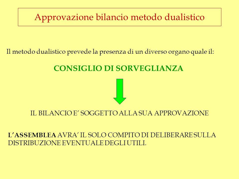 Approvazione bilancio metodo dualistico