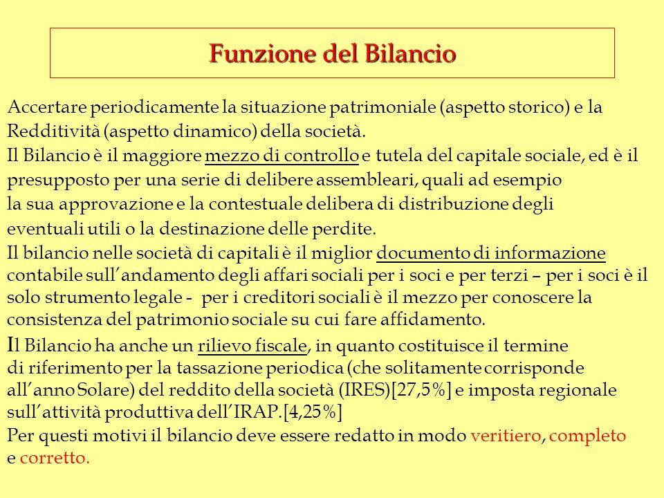 Funzione del Bilancio Accertare periodicamente la situazione patrimoniale (aspetto storico) e la. Redditività (aspetto dinamico) della società.