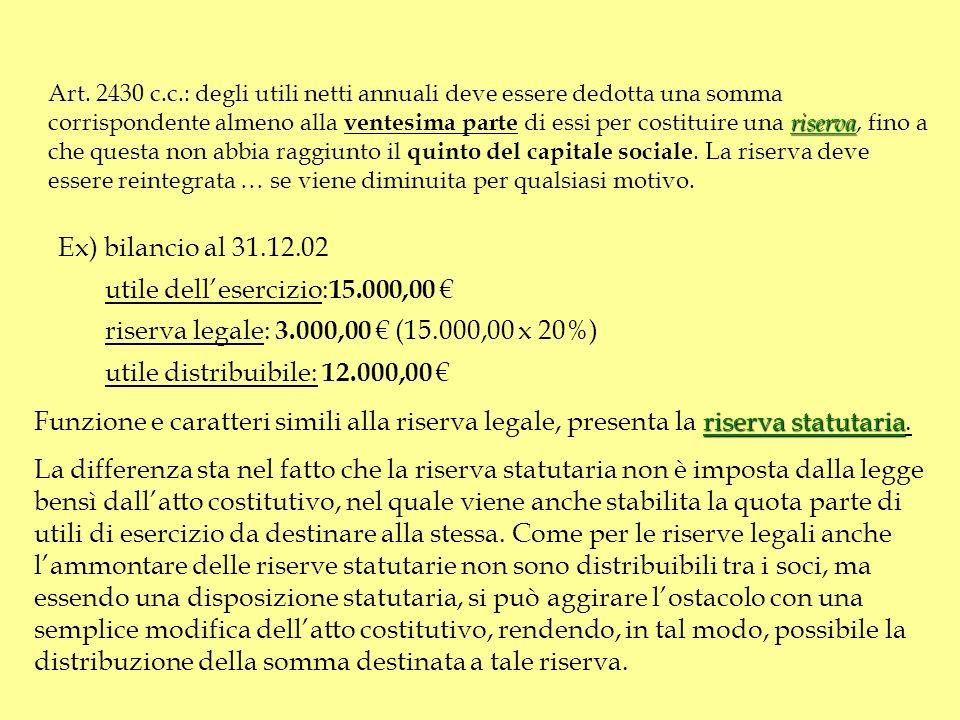 utile dell'esercizio:15.000,00 €