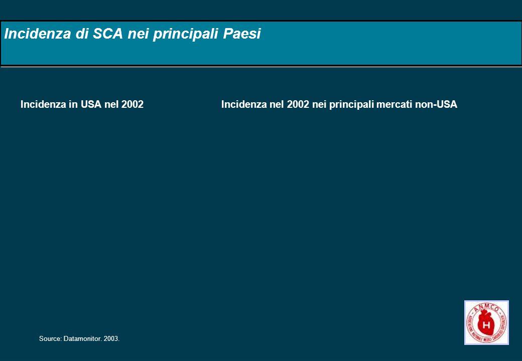 Incidenza di SCA nei principali Paesi