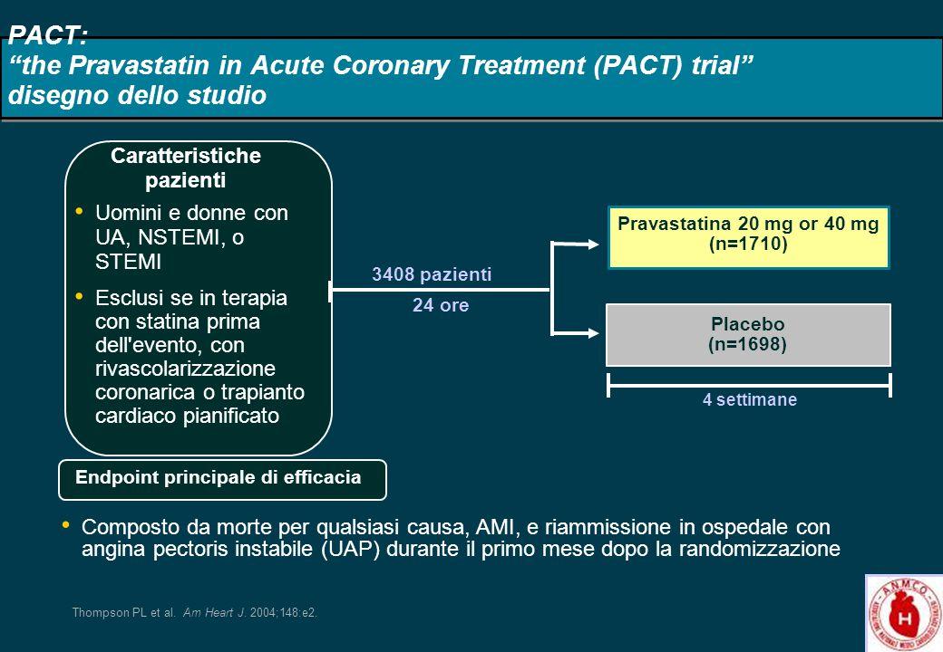 Caratteristiche pazienti Endpoint principale di efficacia