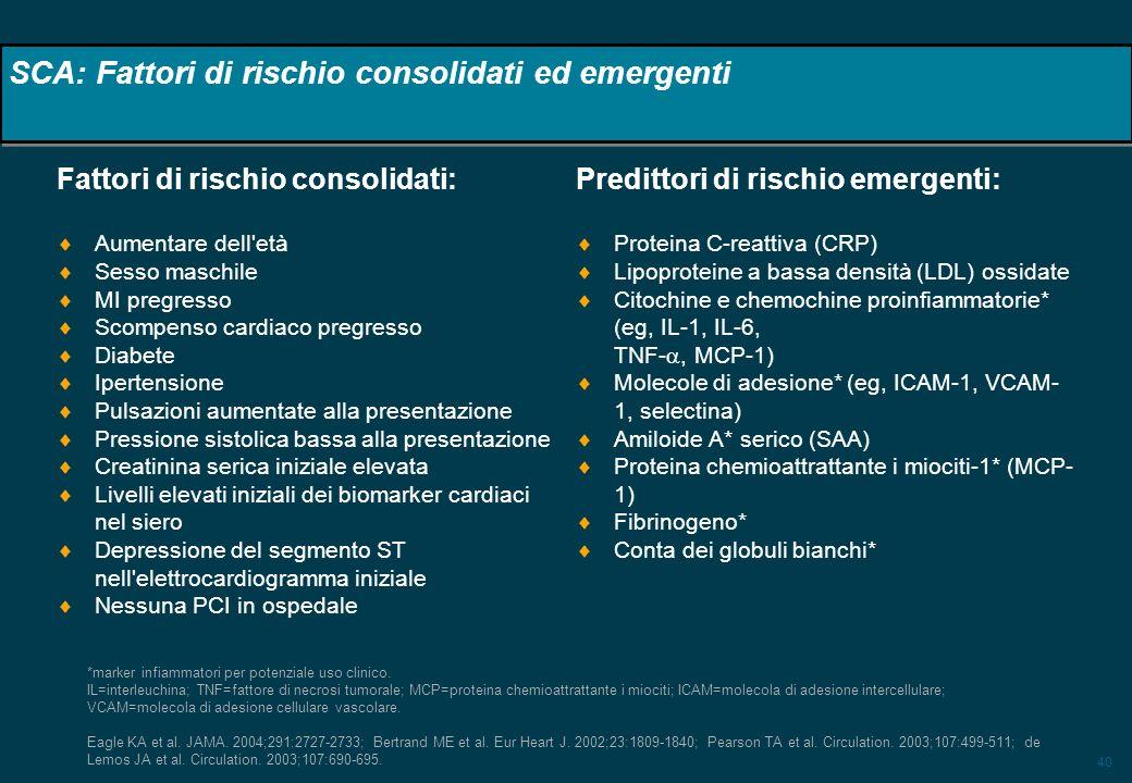 SCA: Fattori di rischio consolidati ed emergenti