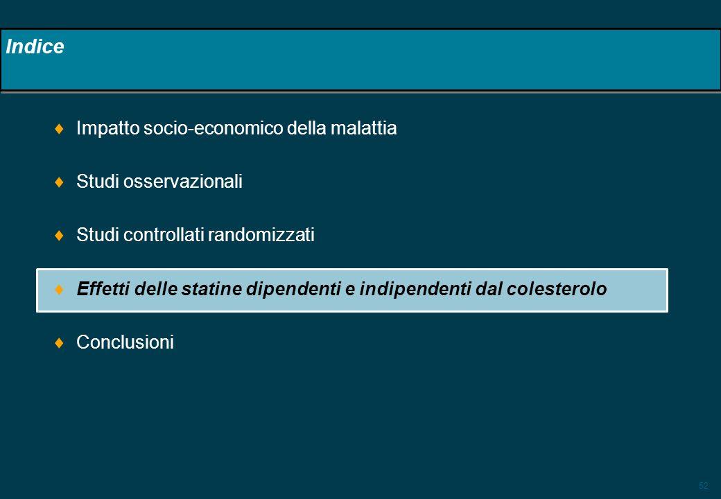 Indice Impatto socio-economico della malattia Studi osservazionali