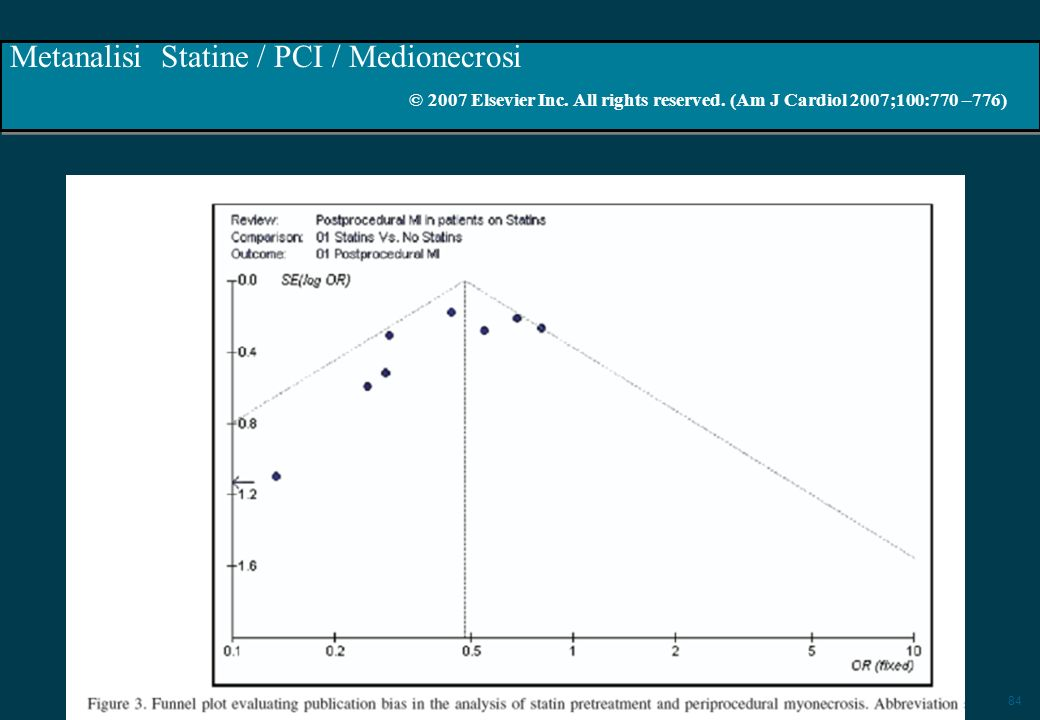 Metanalisi Statine / PCI / Medionecrosi