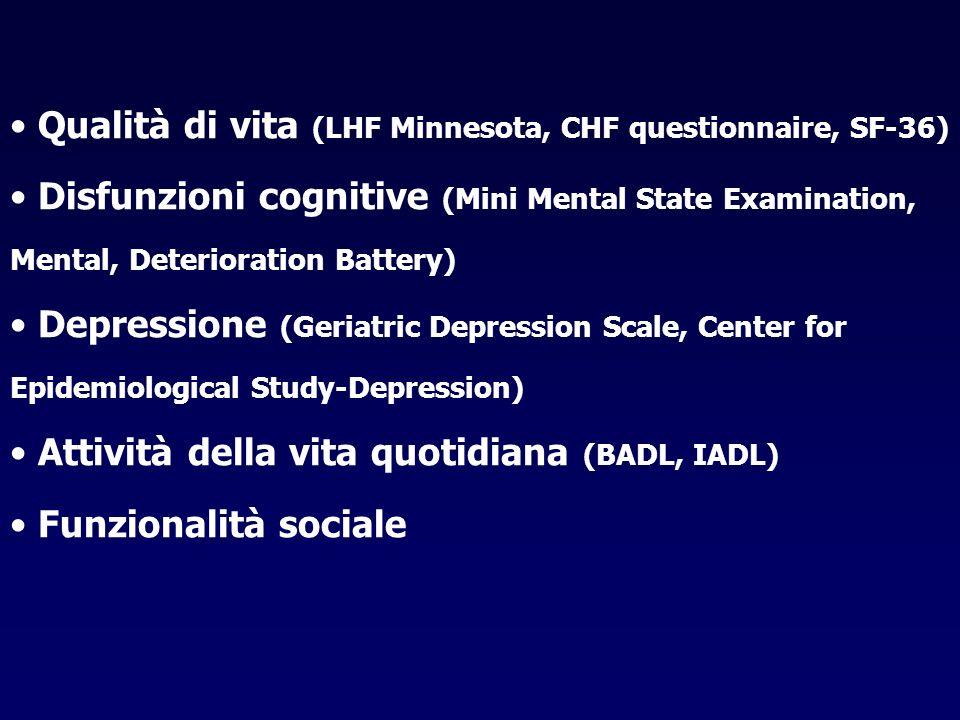 Qualità di vita (LHF Minnesota, CHF questionnaire, SF-36)