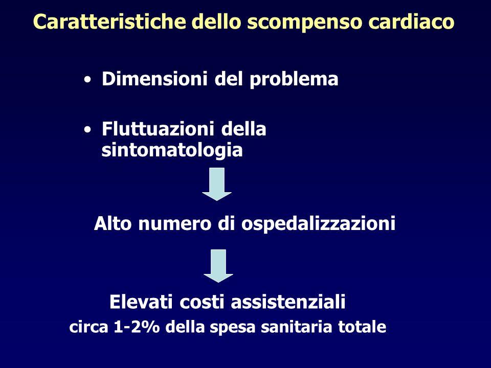 Caratteristiche dello scompenso cardiaco