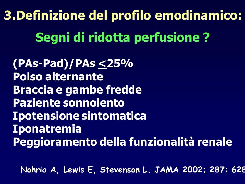 Definizione del profilo emodinamico: Segni di ridotta perfusione