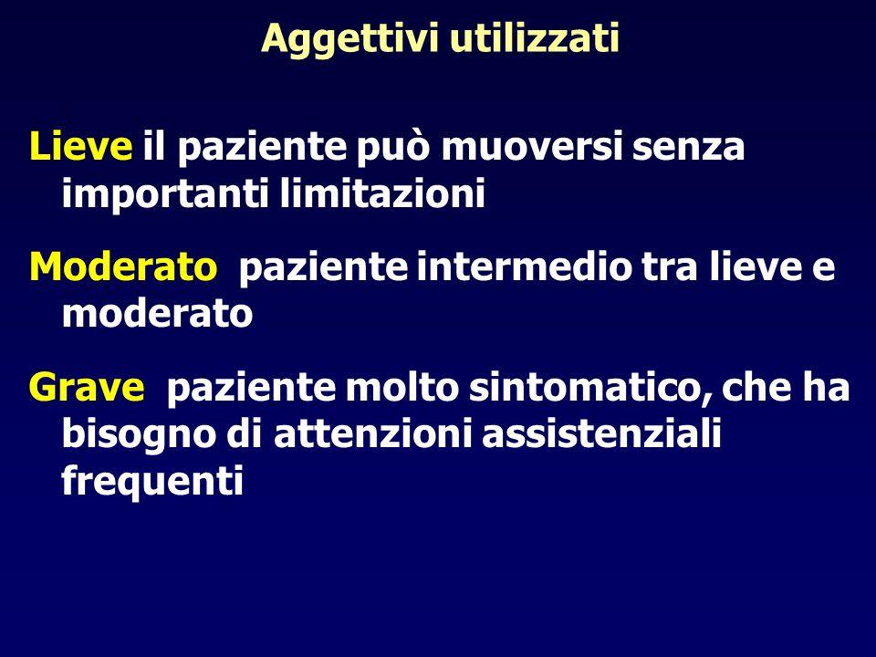 Aggettivi utilizzati Lieve il paziente può muoversi senza importanti limitazioni. Moderato paziente intermedio tra lieve e moderato.