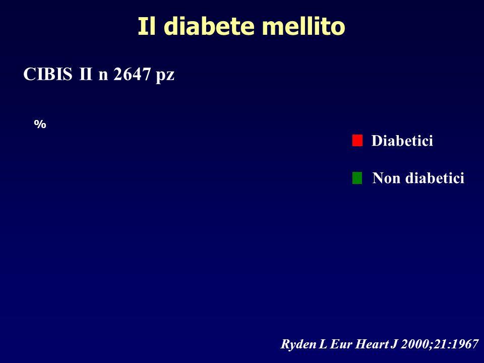Il diabete mellito CIBIS II n 2647 pz Diabetici Non diabetici