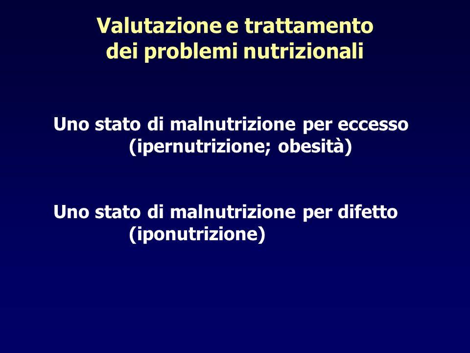 Valutazione e trattamento dei problemi nutrizionali