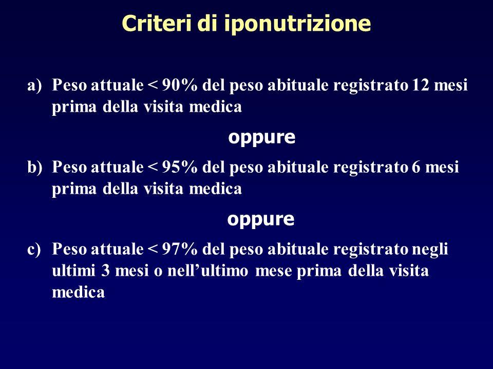 Criteri di iponutrizione