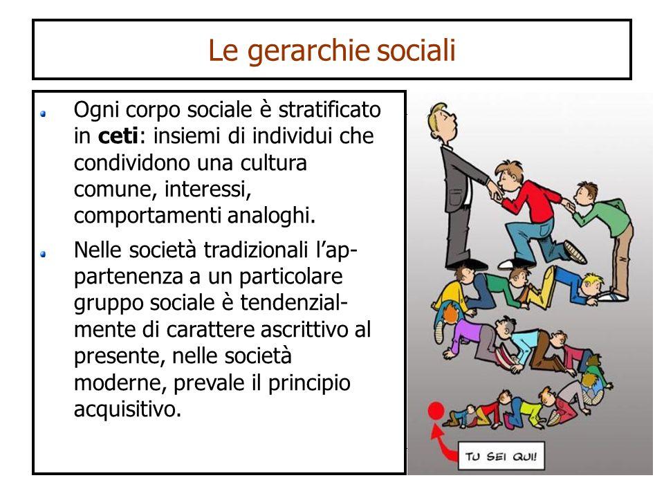 Le gerarchie sociali