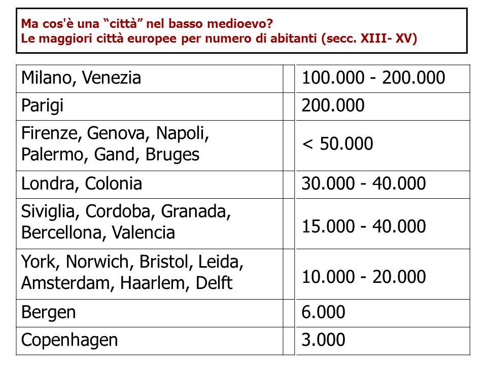 Firenze, Genova, Napoli, Palermo, Gand, Bruges < 50.000