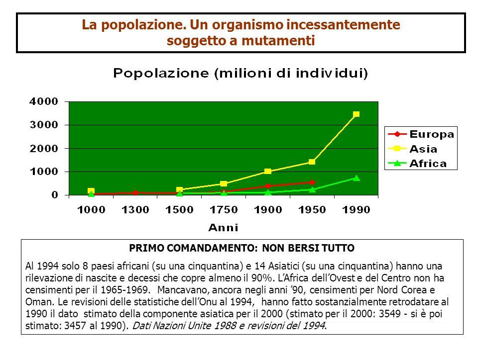 La popolazione. Un organismo incessantemente soggetto a mutamenti