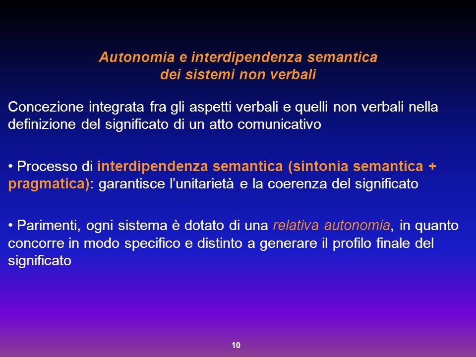 Autonomia e interdipendenza semantica dei sistemi non verbali