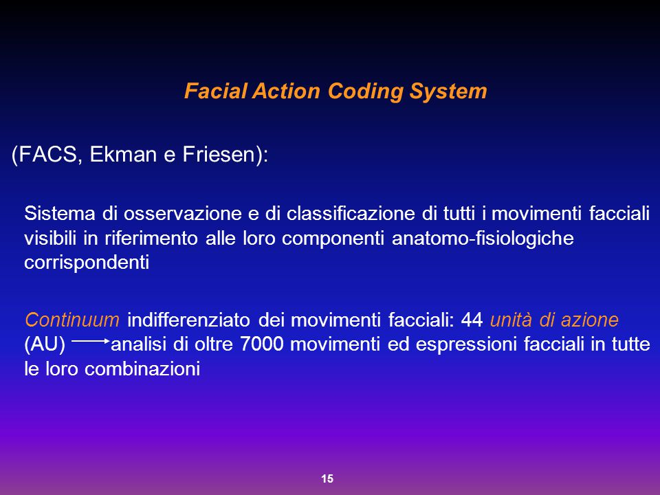 Well told. facial coding system have faced