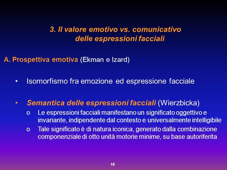 Il valore emotivo vs. comunicativo delle espressioni facciali