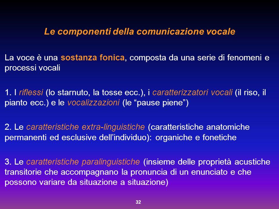 Le componenti della comunicazione vocale