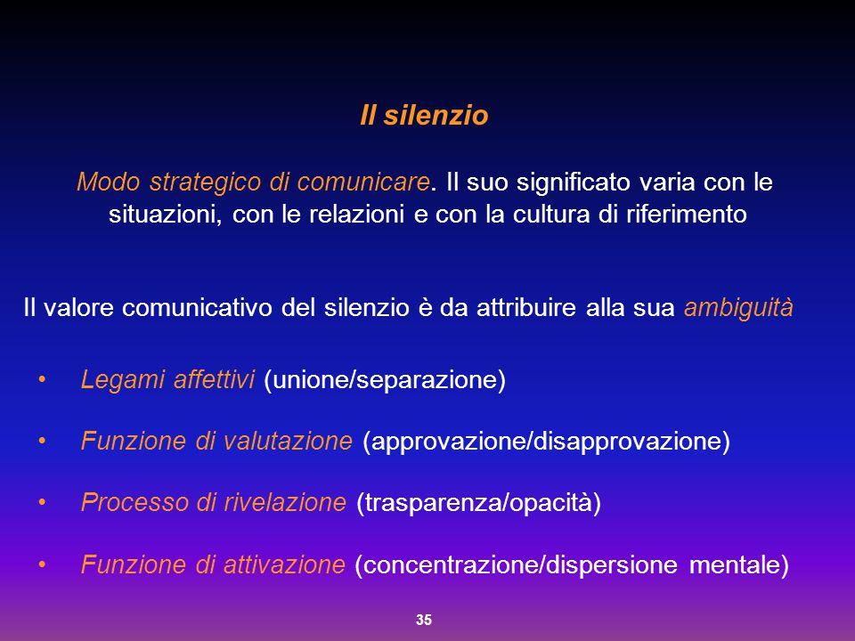 Il silenzio Modo strategico di comunicare. Il suo significato varia con le. situazioni, con le relazioni e con la cultura di riferimento.