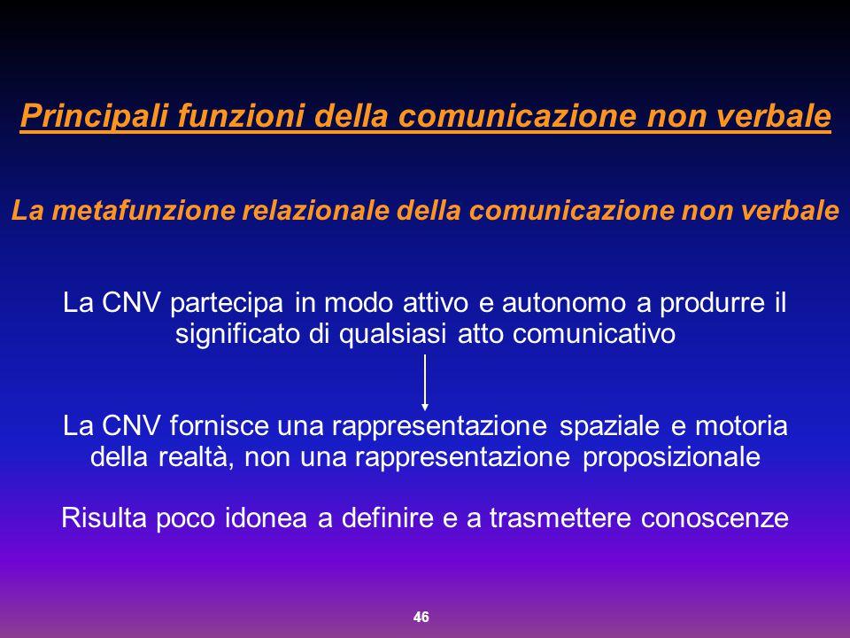 Principali funzioni della comunicazione non verbale