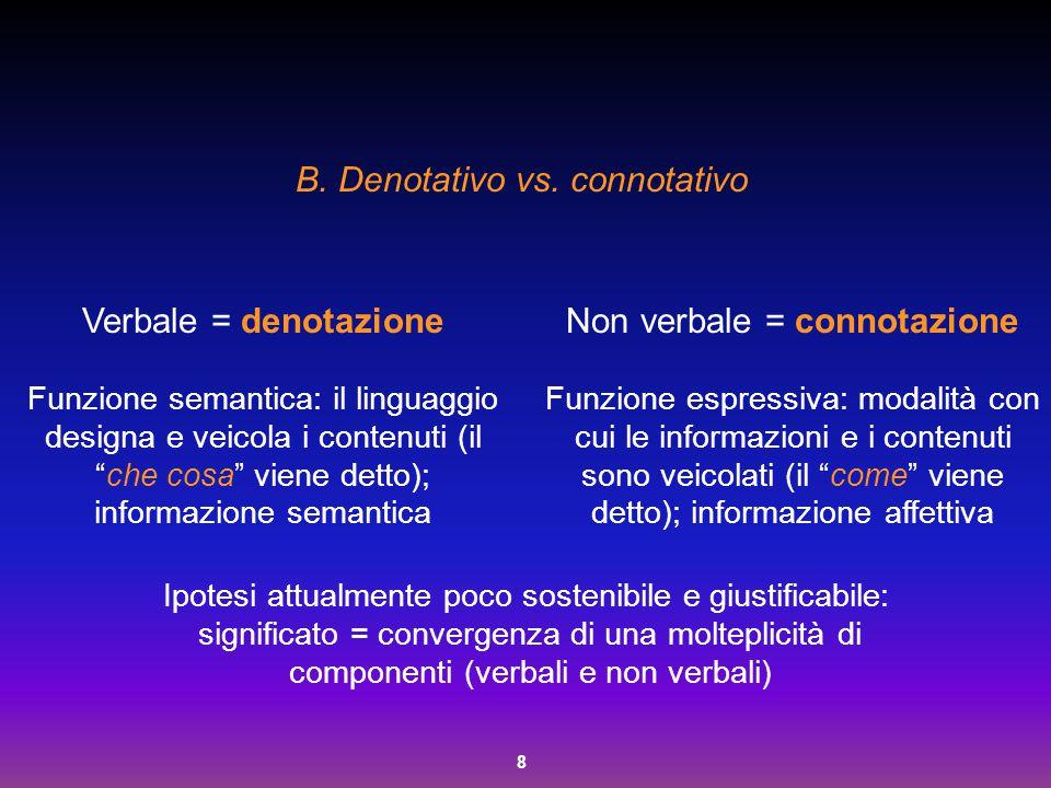 B. Denotativo vs. connotativo