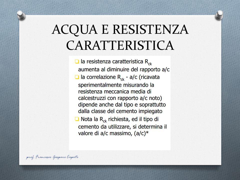 ACQUA E RESISTENZA CARATTERISTICA