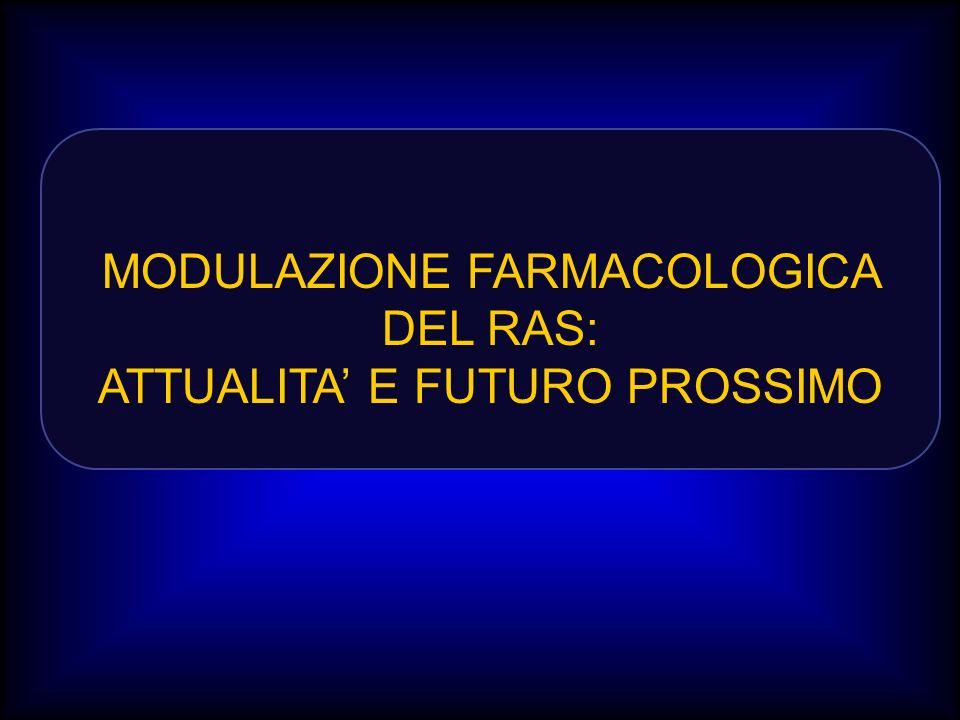 MODULAZIONE FARMACOLOGICA DEL RAS: ATTUALITA' E FUTURO PROSSIMO