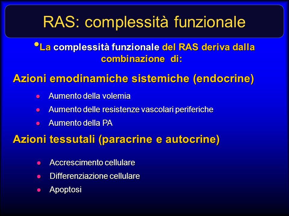 RAS: complessità funzionale