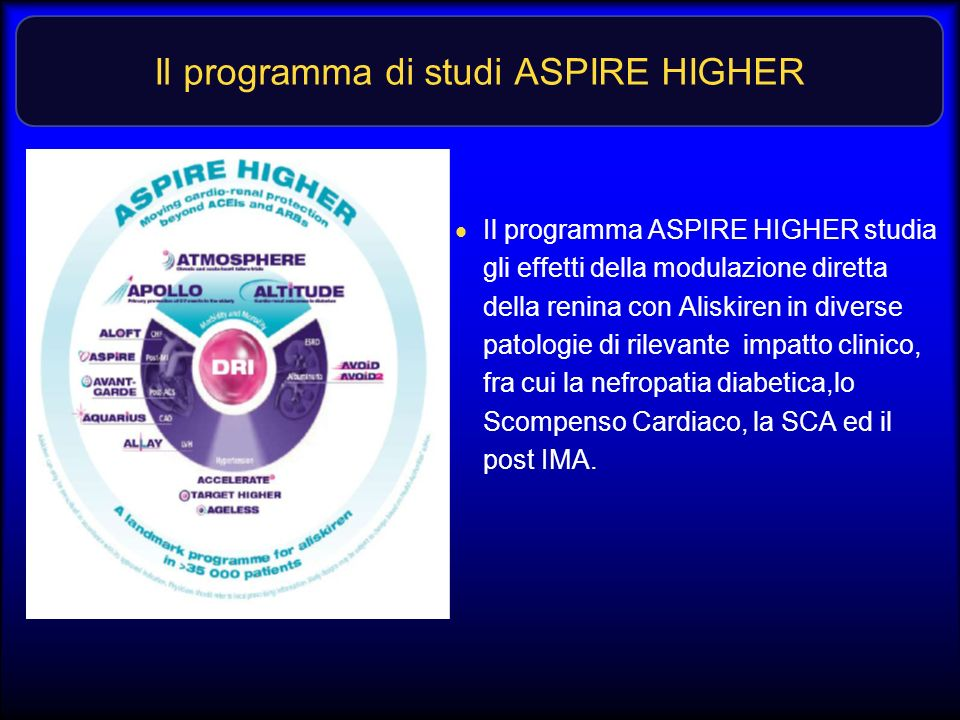 Il programma di studi ASPIRE HIGHER
