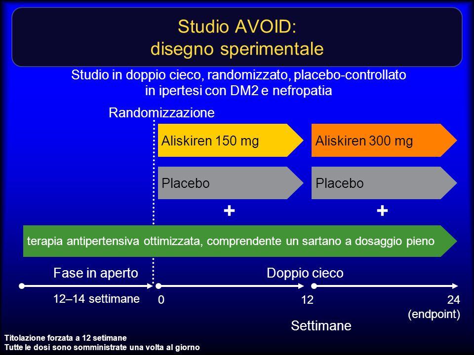 Studio AVOID: disegno sperimentale
