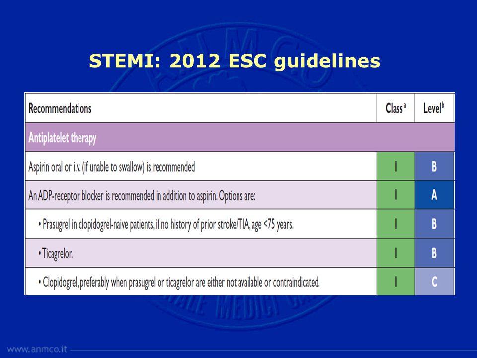 STEMI: 2012 ESC guidelines
