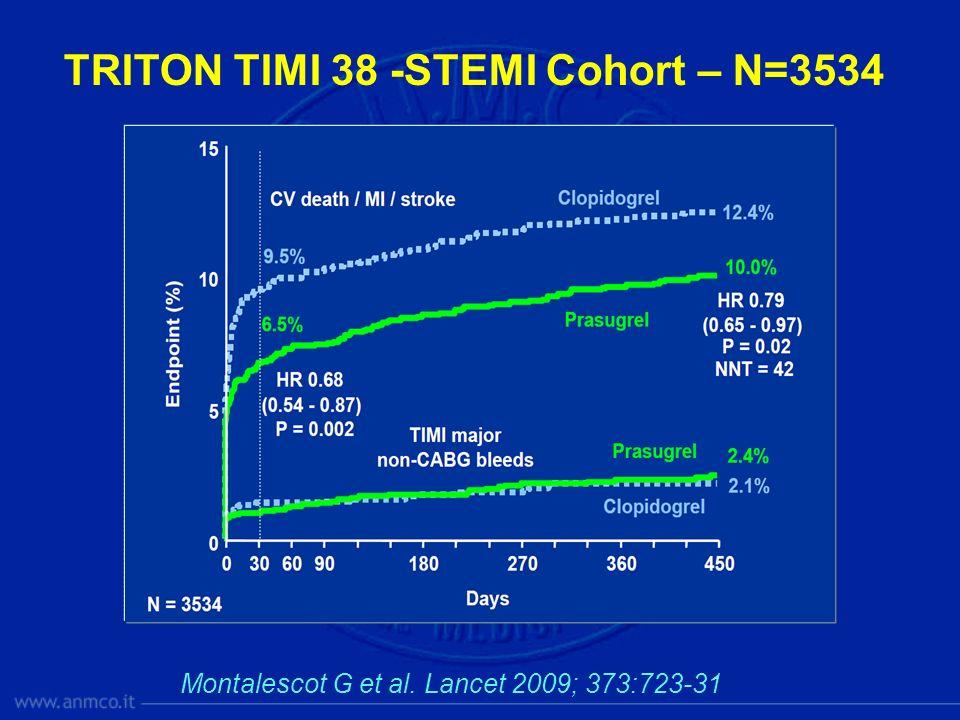 TRITON TIMI 38 -STEMI Cohort – N=3534