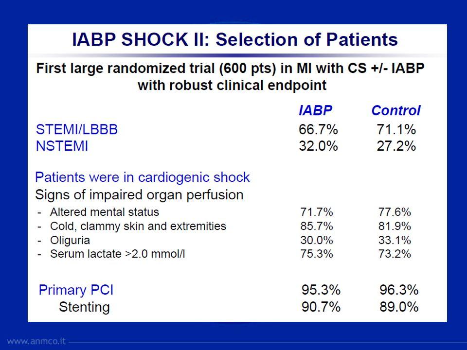 L'efficacia dell'IABP nello shock cardiogeno da infarto miocardico acuto è stata testata in 600 pazienti (2/3 STEMI e 1/3 NSTEMI) in uno studio condotto in Germania e coordinato dalla Università di Leipzig. I pazienti venivano trattati con angioplastica primaria nel 96 % dei casi e venivano randomizzati 1:1 in due gruppi di 300 pazienti (IABP si vs IABP no). Vi era liberta' di inserire l'IABP prima o dopo l'angioplastica, ma venivano esclusi i casi in cui l'IABP era necessario come bridge alla cardiochirurgia. La durata mediana di uso del'IABP era pari a 3 giorni.