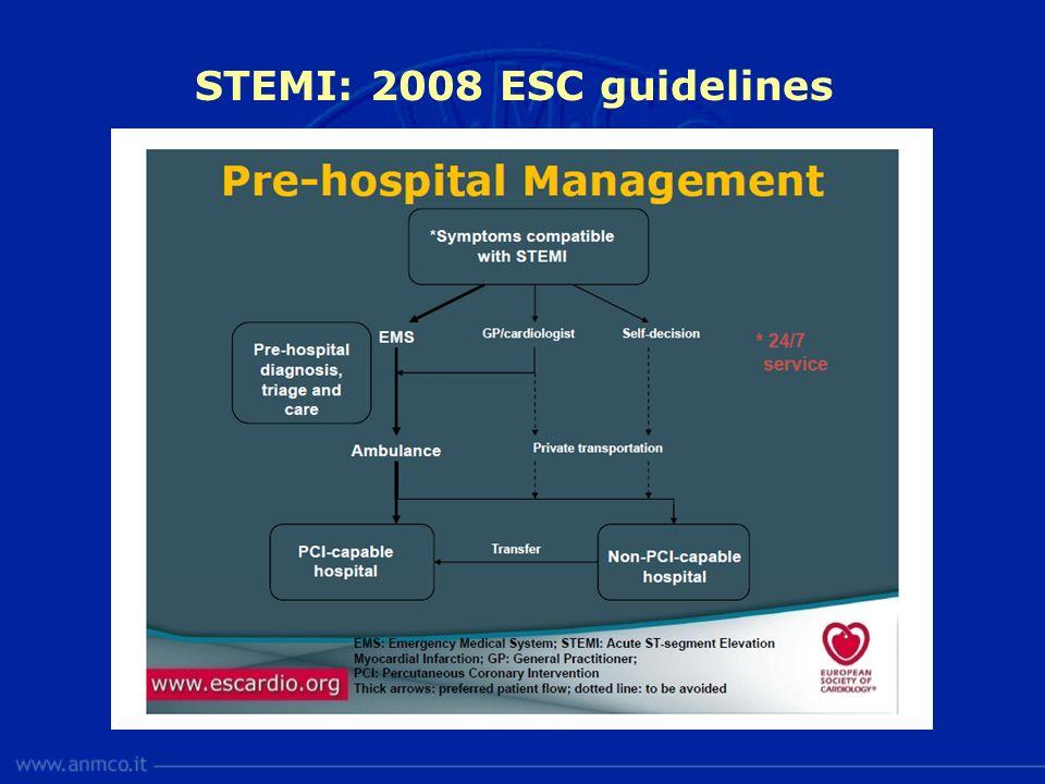 STEMI: 2008 ESC guidelines