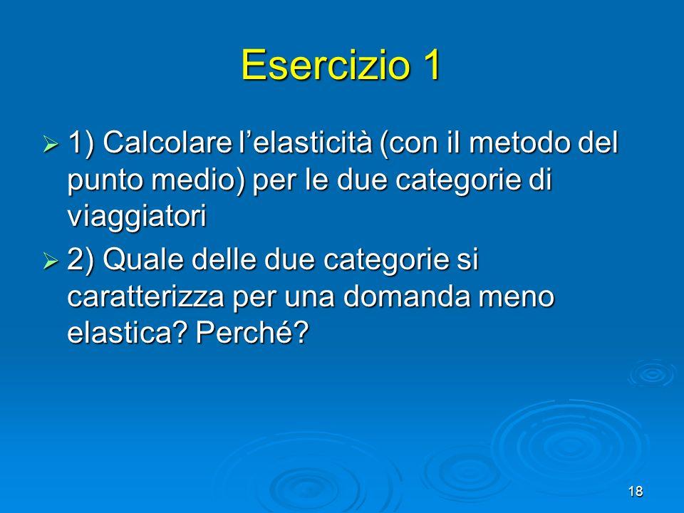 Esercizio 1 1) Calcolare l'elasticità (con il metodo del punto medio) per le due categorie di viaggiatori.