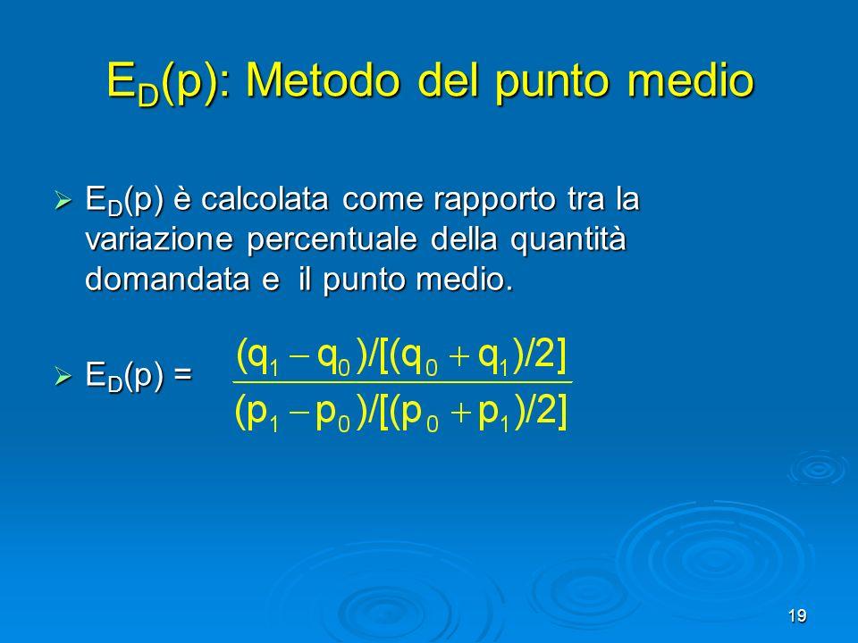 ED(p): Metodo del punto medio