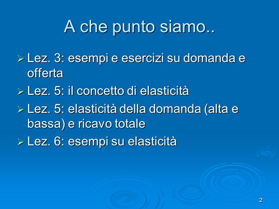 A che punto siamo.. Lez. 3: esempi e esercizi su domanda e offerta