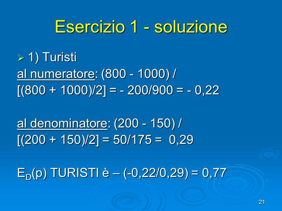 Esercizio 1 - soluzione 1) Turisti al numeratore: (800 - 1000) /