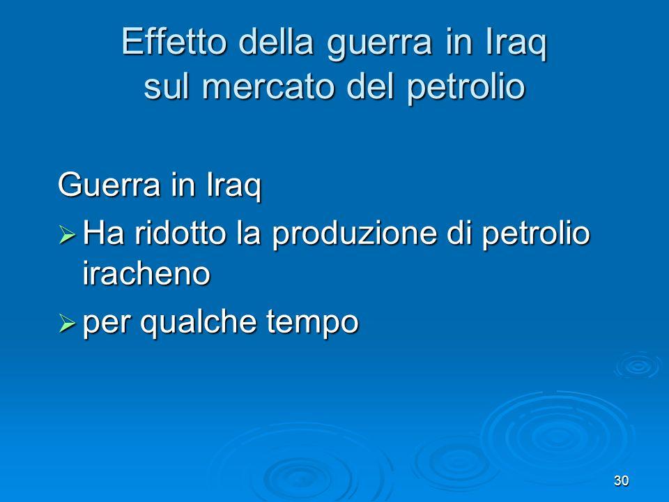 Effetto della guerra in Iraq sul mercato del petrolio