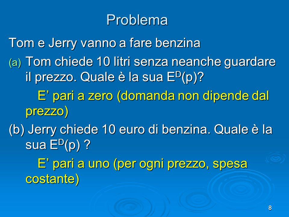 Problema Tom e Jerry vanno a fare benzina