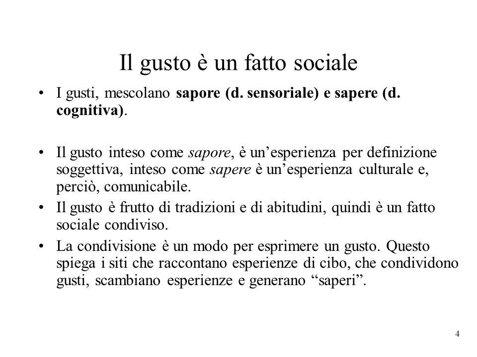 Il gusto è un fatto sociale