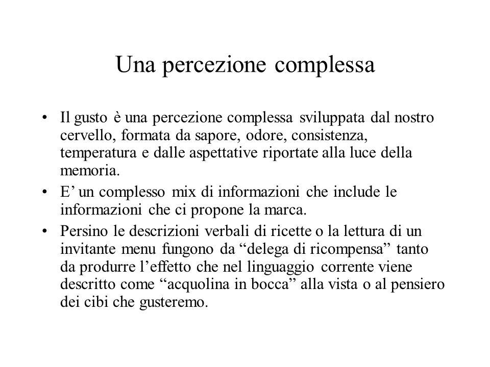 Una percezione complessa