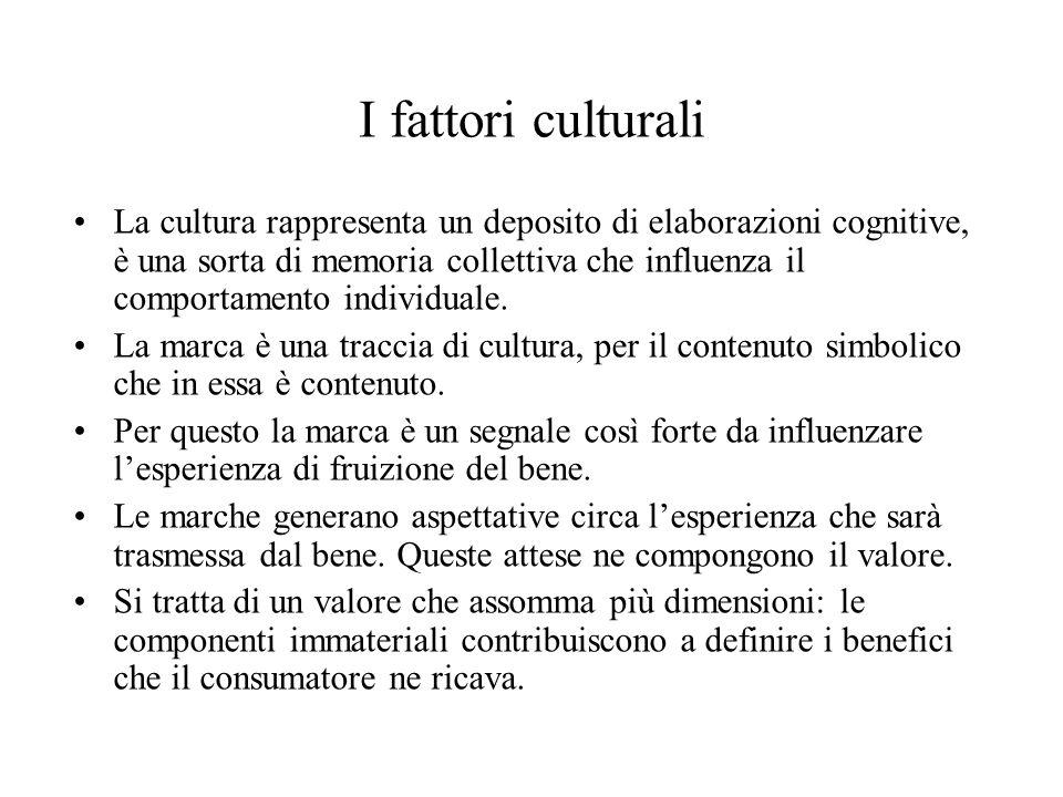I fattori culturali