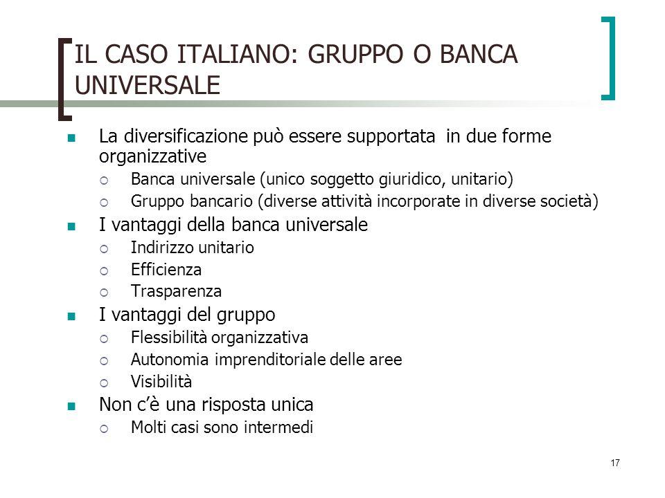 IL CASO ITALIANO: GRUPPO O BANCA UNIVERSALE