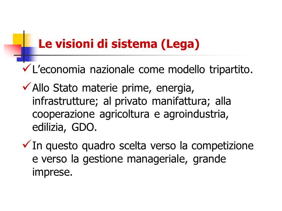 Le visioni di sistema (Lega)